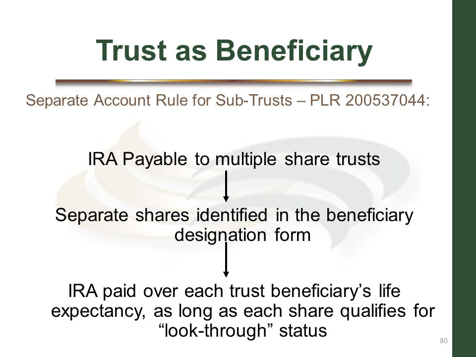 Trust as Beneficiary IRA Payable to multiple share trusts
