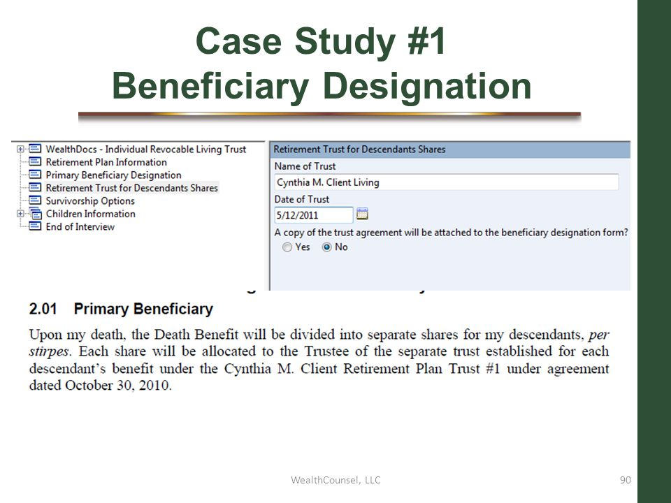 Who Should Be The Beneficiary Of Your Ira  Ppt Download