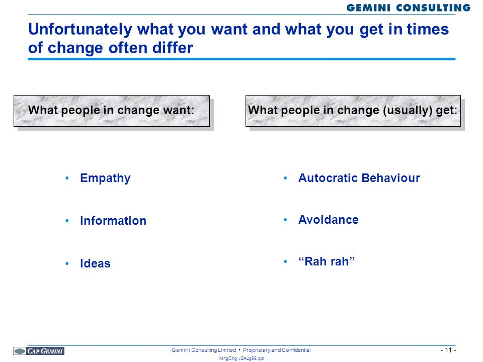 What people in change want: What people in change (usually) get: