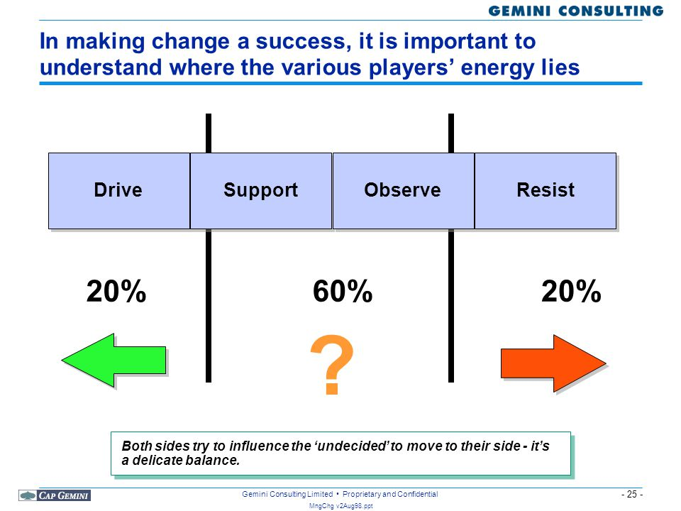 In making change a success, it is important to understand where the various players' energy lies