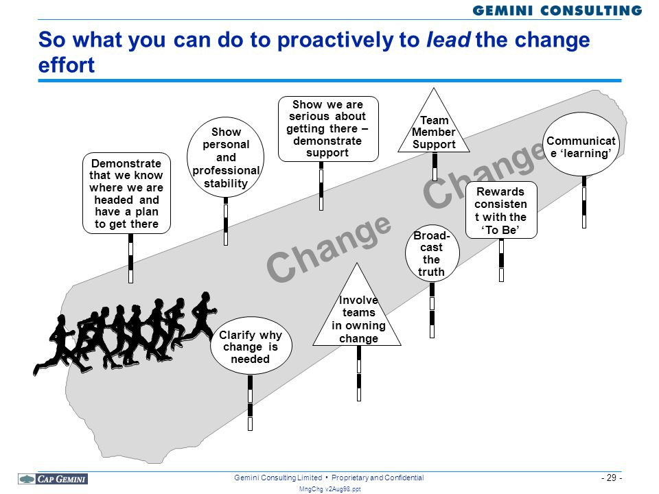 So what you can do to proactively to Iead the change effort