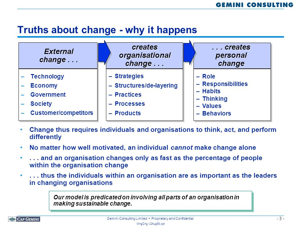 Truths about change - why it happens