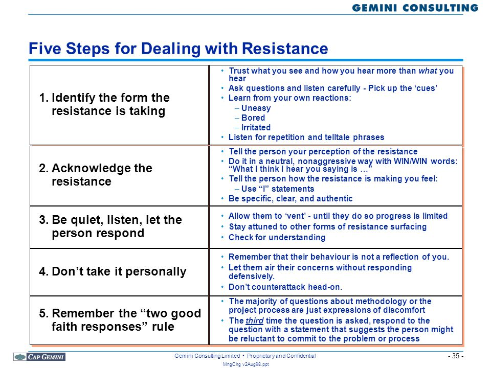 Five Steps for Dealing with Resistance