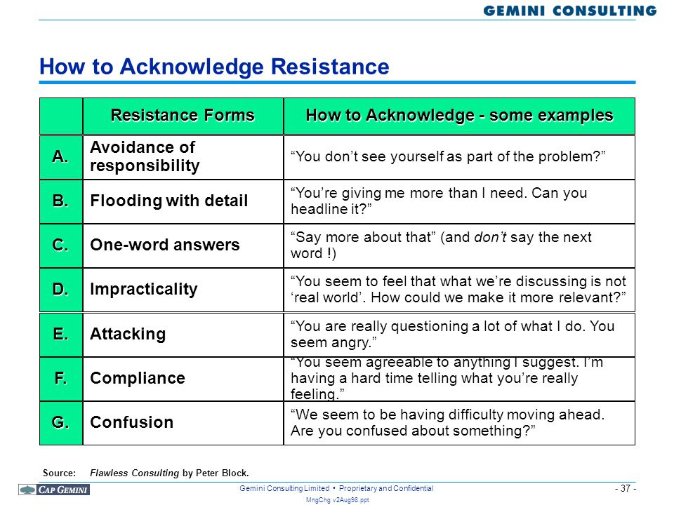 How to Acknowledge Resistance