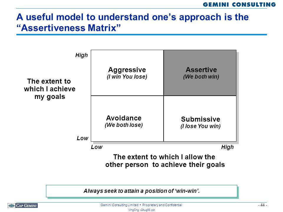 A useful model to understand one's approach is the Assertiveness Matrix