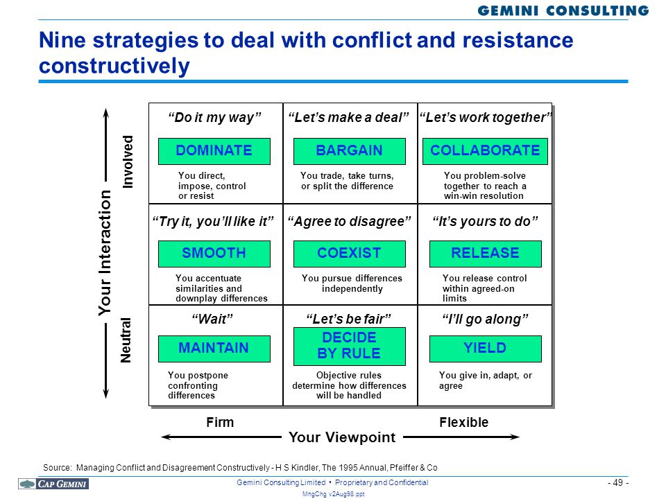 Nine strategies to deal with conflict and resistance constructively