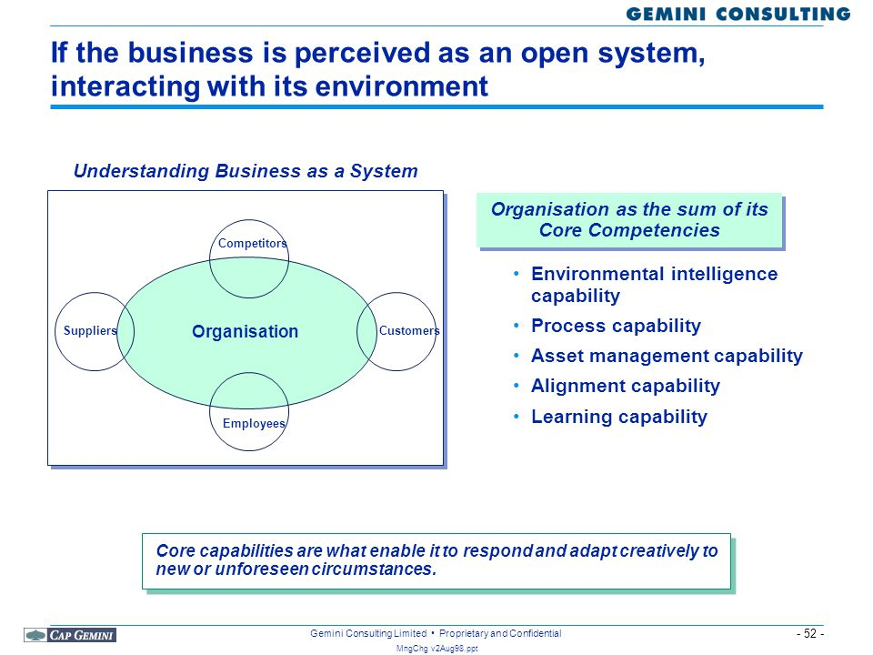 If the business is perceived as an open system, interacting with its environment