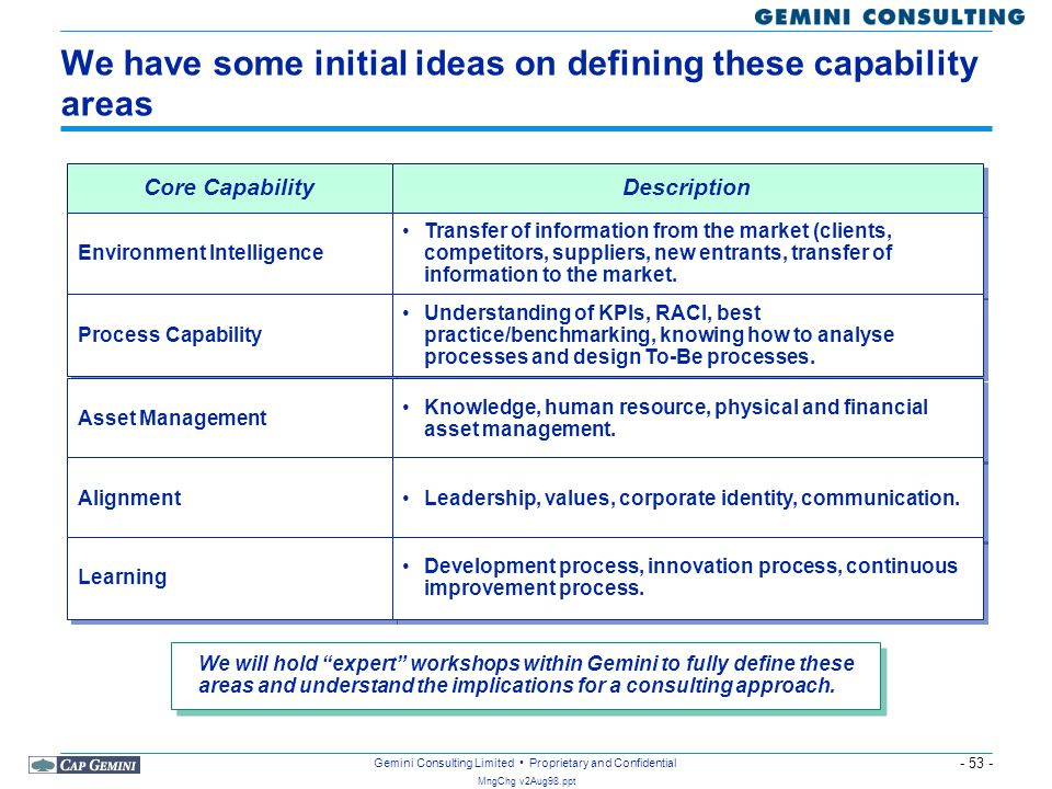 We have some initial ideas on defining these capability areas