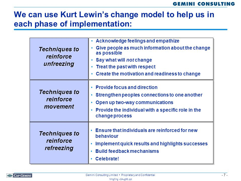 We can use Kurt Lewin's change model to help us in each phase of implementation: