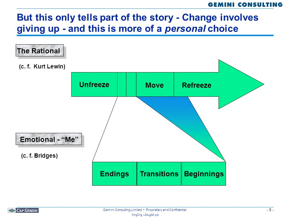 But this only tells part of the story - Change involves giving up - and this is more of a personal choice