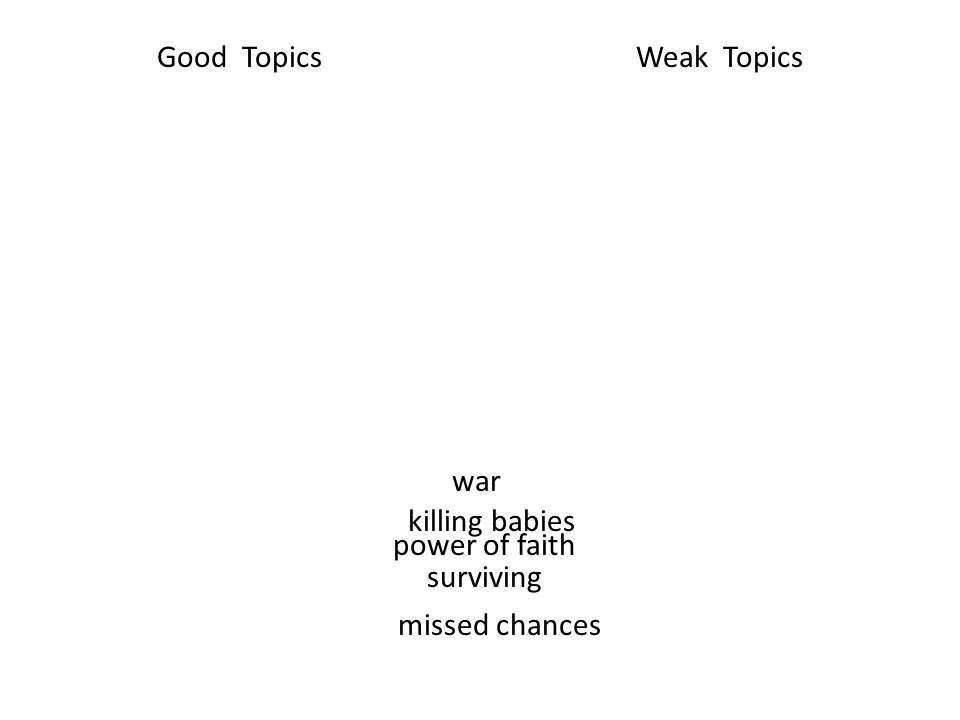 Good Topics Weak Topics war killing babies power of faith surviving missed chances