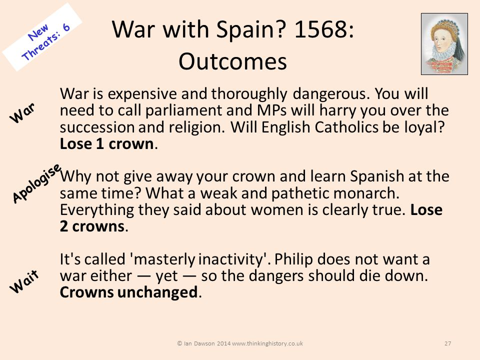 War with Spain 1568: Outcomes