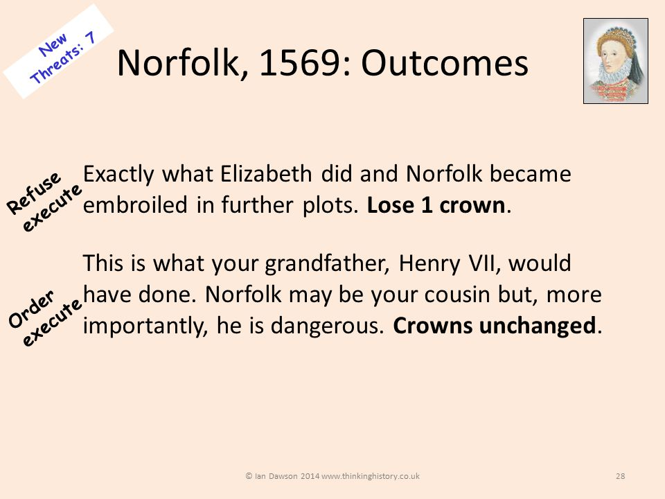 © Ian Dawson 2014 www.thinkinghistory.co.uk