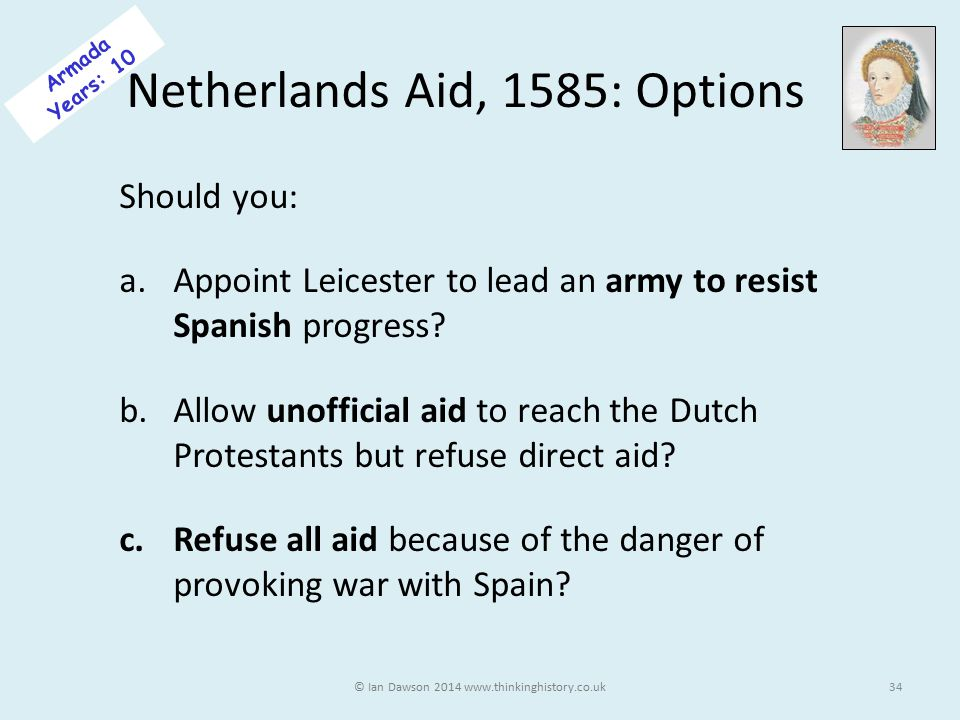 Netherlands Aid, 1585: Options
