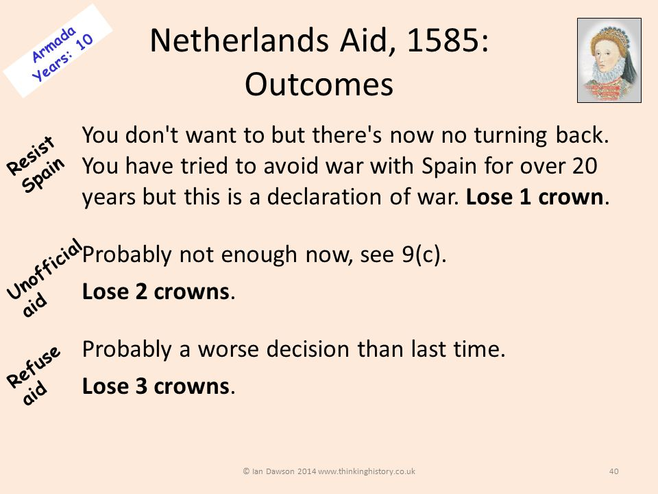 Netherlands Aid, 1585: Outcomes
