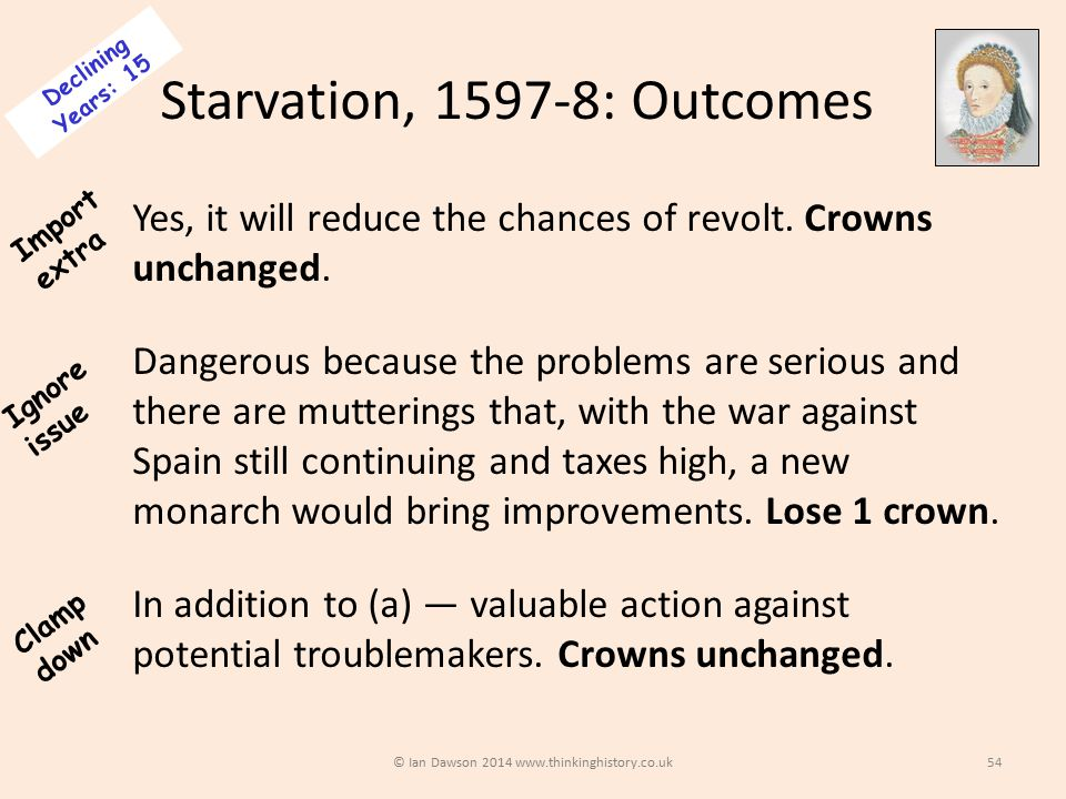 Starvation, 1597-8: Outcomes