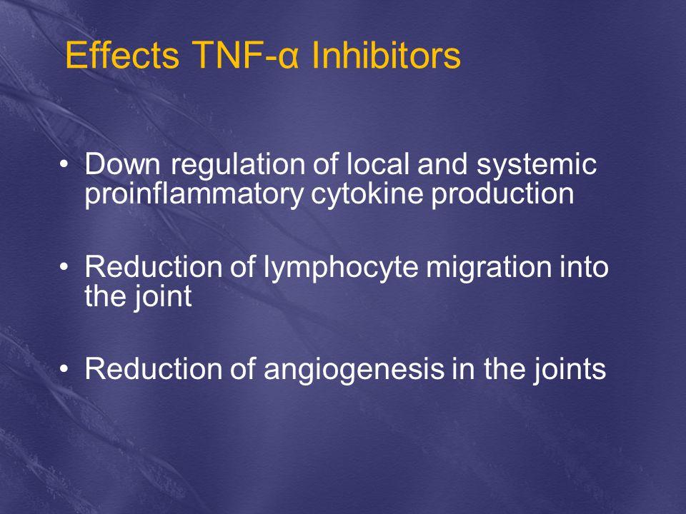 Effects TNF-α Inhibitors