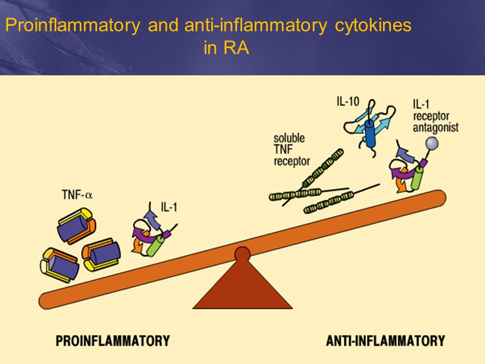 Proinflammatory and anti-inflammatory cytokines in RA