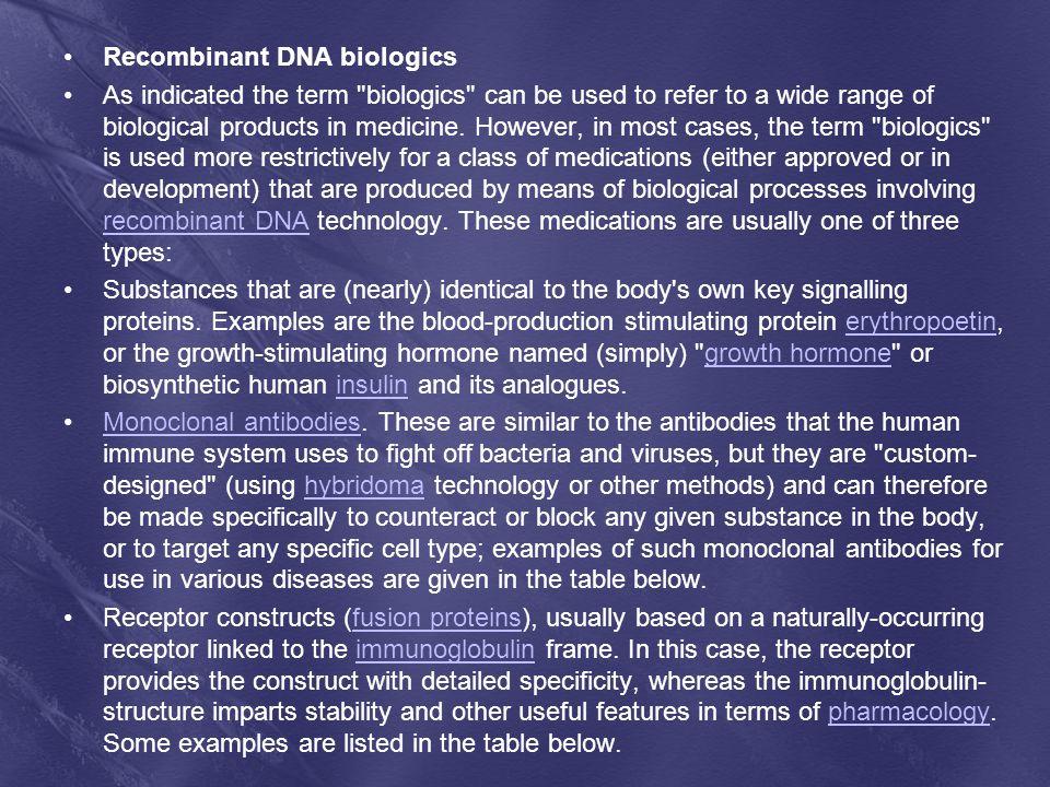 Recombinant DNA biologics