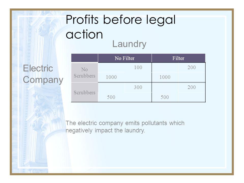 Profits before legal action