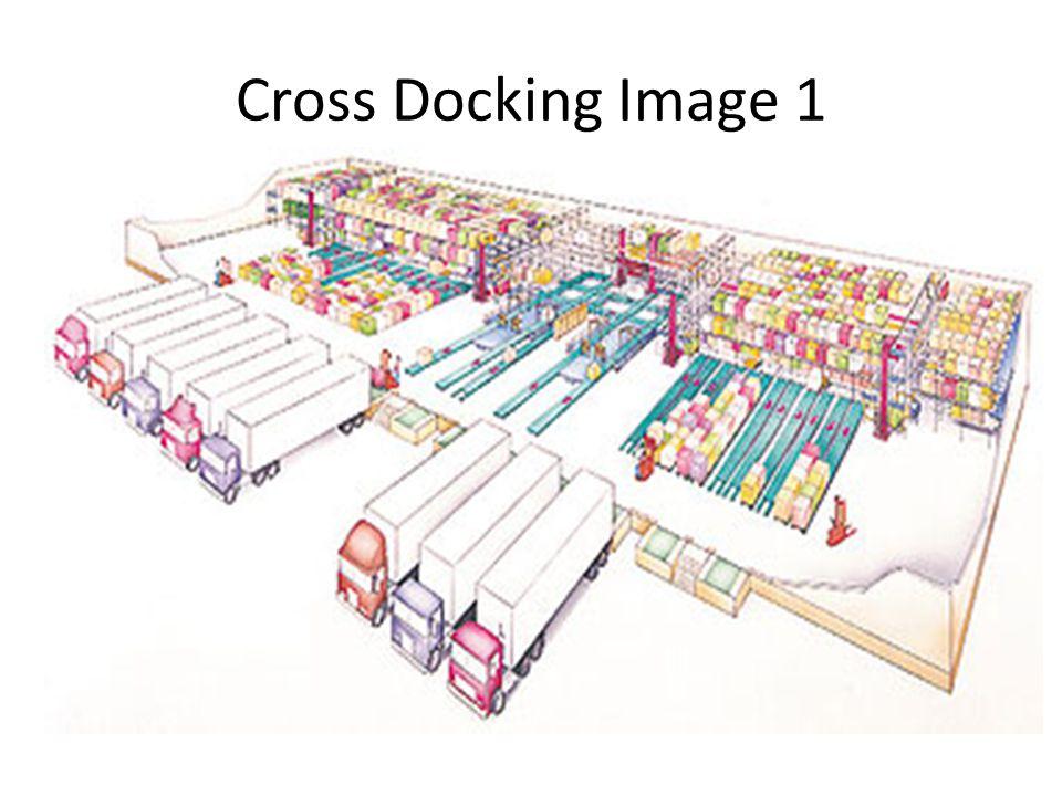Cross Docking Image 1