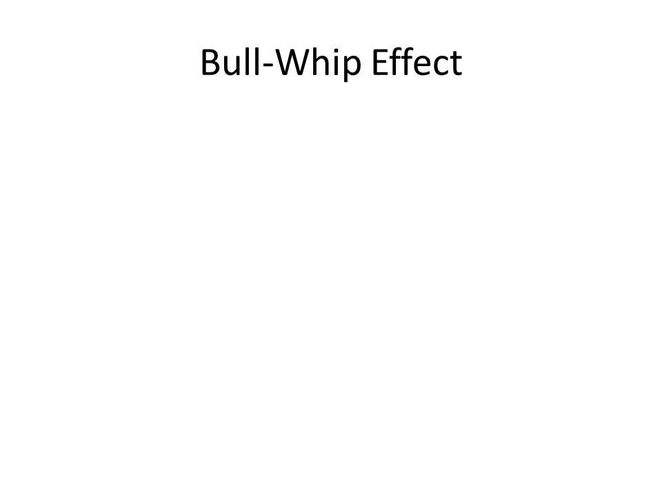 Bull-Whip Effect