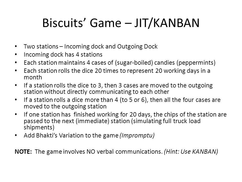 Biscuits' Game – JIT/KANBAN