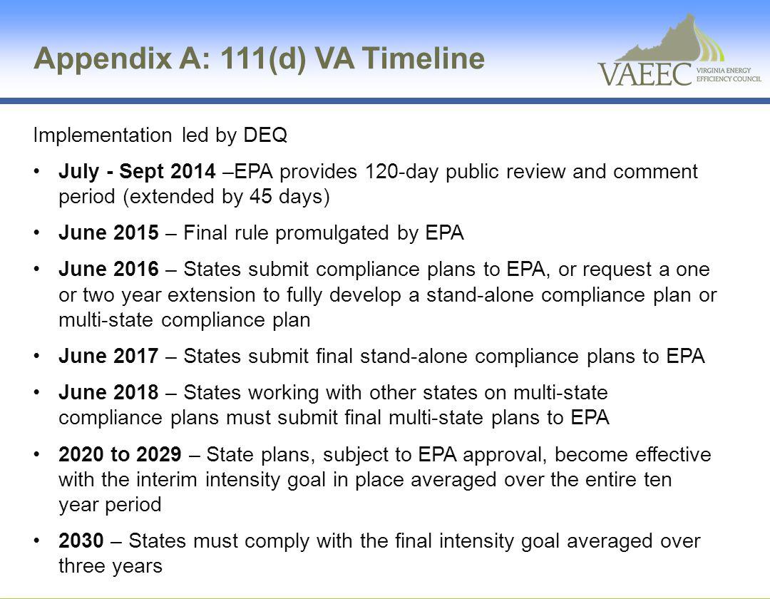 Appendix A: 111(d) VA Timeline