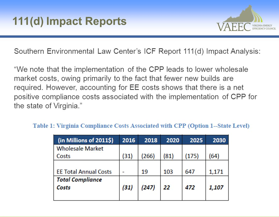 111(d) Impact Reports Southern Environmental Law Center's ICF Report 111(d) Impact Analysis: