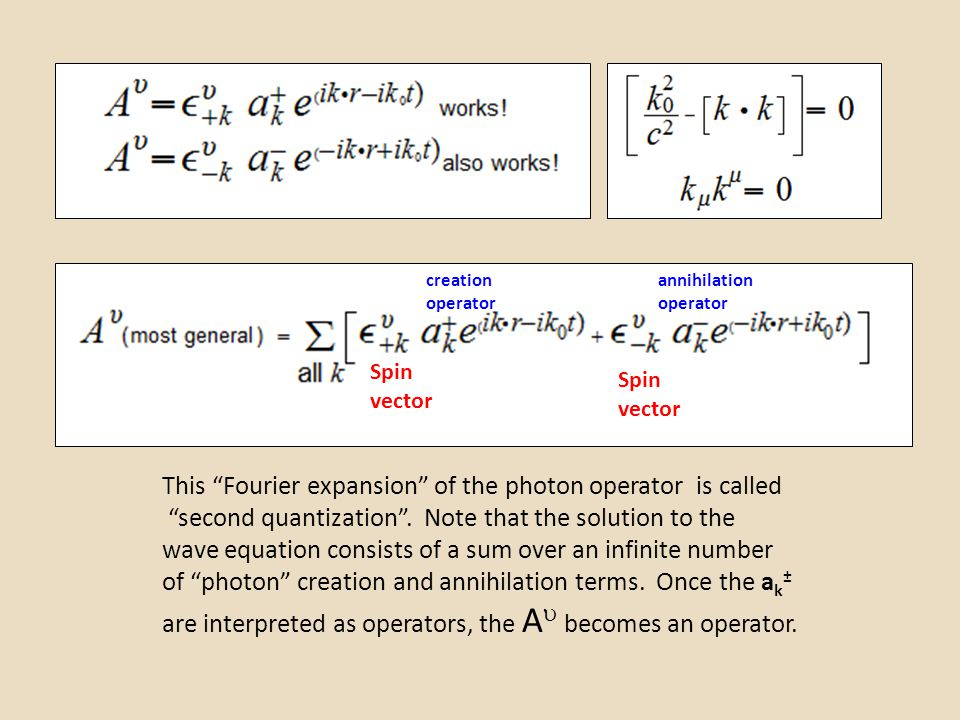 This Fourier expansion of the photon operator is called