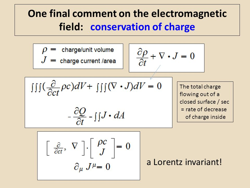 One final comment on the electromagnetic field: conservation of charge