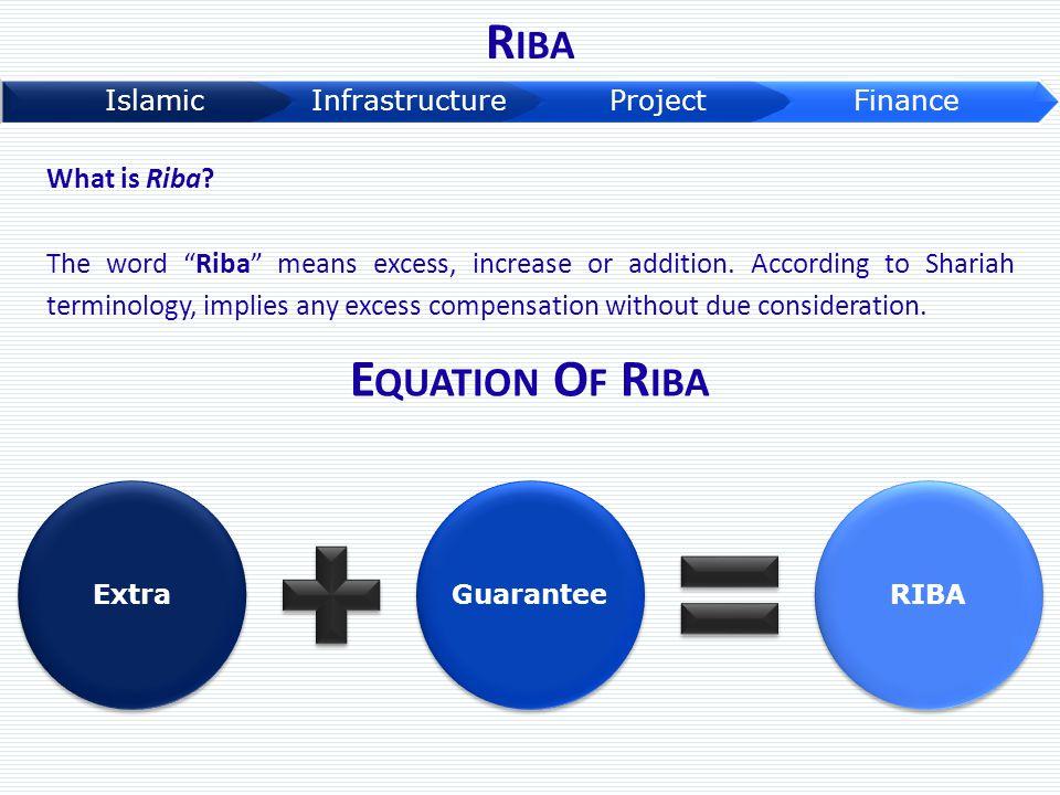 Riba Equation Of Riba What is Riba