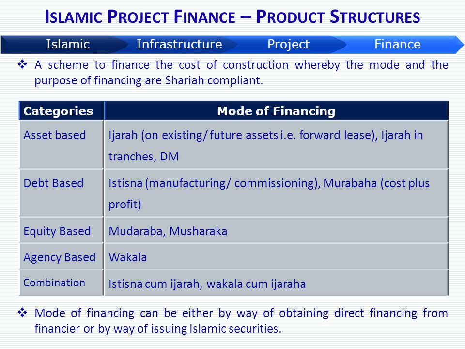 Islamic Project Finance – Product Structures