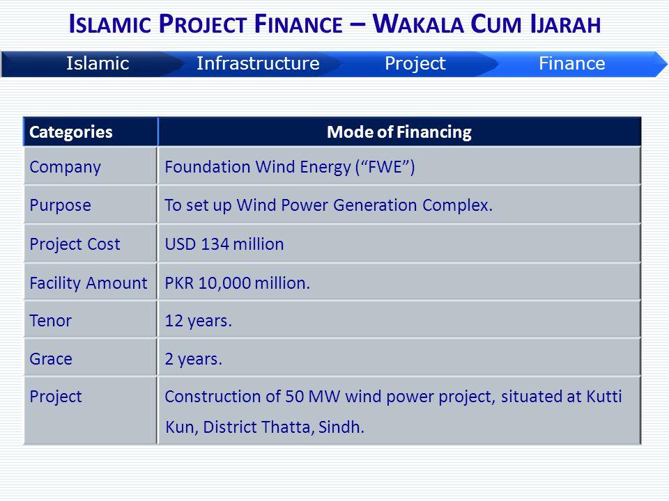Islamic Project Finance – Wakala Cum Ijarah