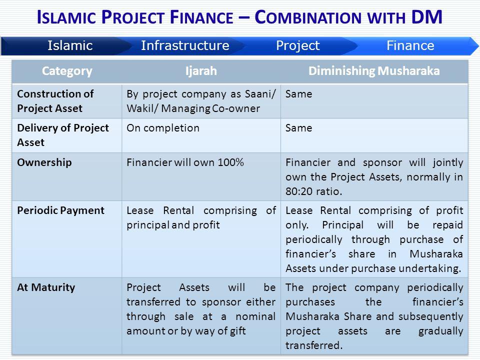Islamic Project Finance – Combination with DM Diminishing Musharaka