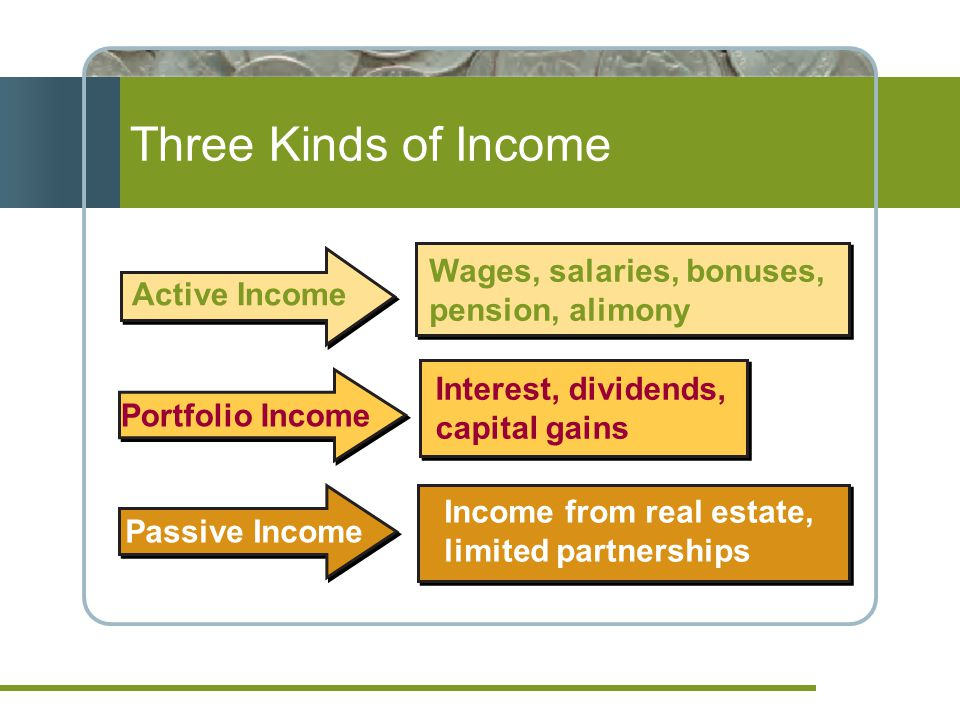 Three Kinds of Income Wages, salaries, bonuses, pension, alimony