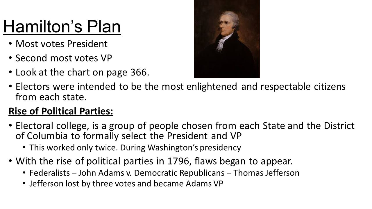 Hamilton's Plan Most votes President Second most votes VP