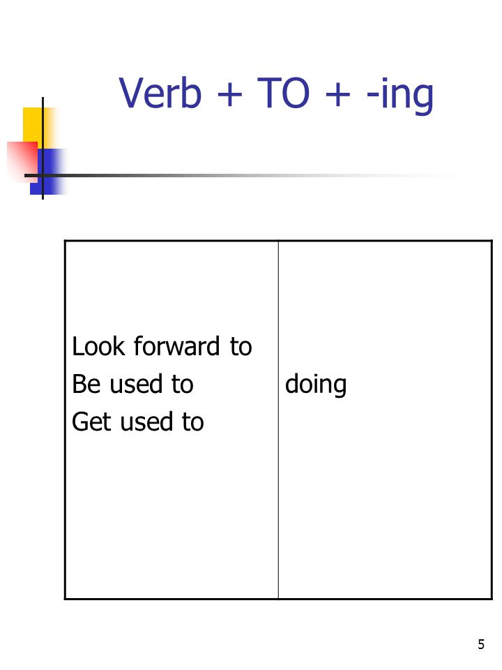 Verb + TO + -ing Look forward to Be used to Get used to doing
