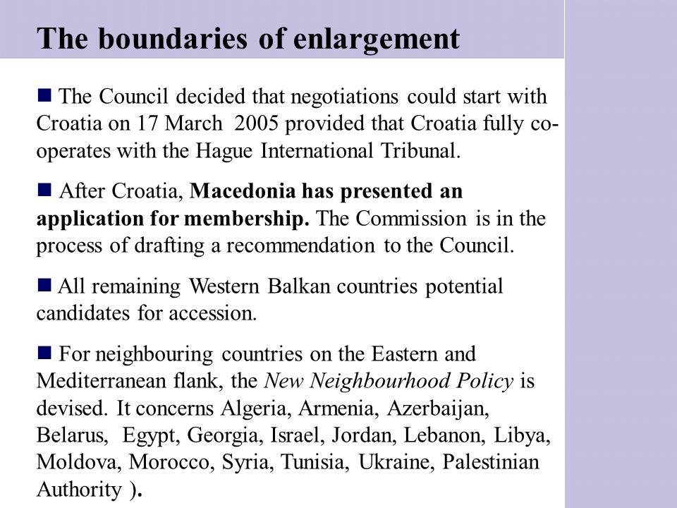 The boundaries of enlargement
