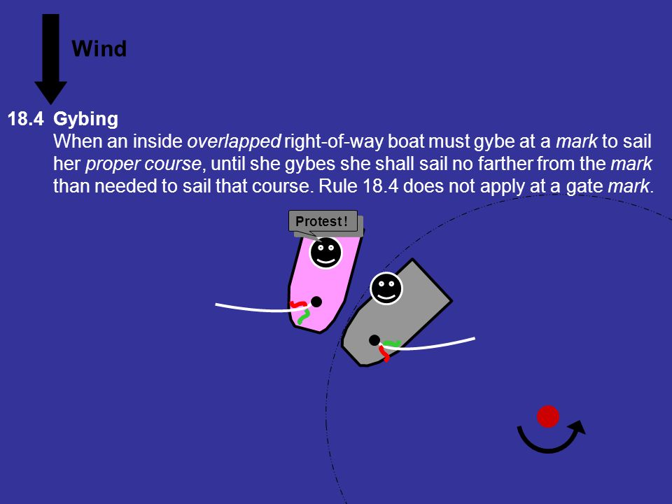 Wind 18.4 Gybing. When an inside overlapped right-of-way boat must gybe at a mark to sail.