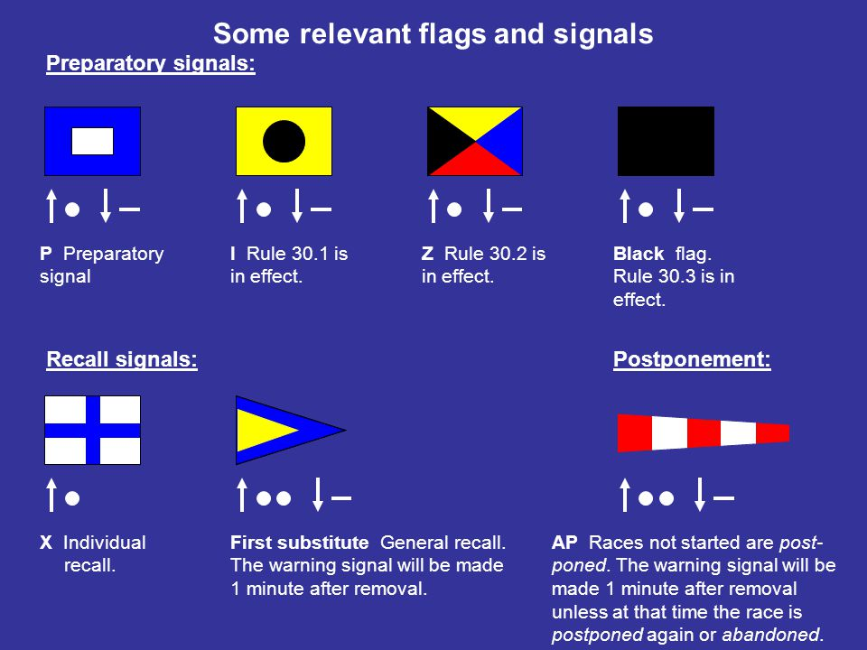 Some relevant flags and signals