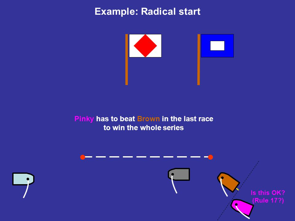 Example: Radical start Pinky has to beat Brown in the last race