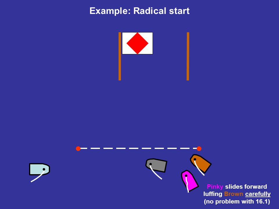 Example: Radical start luffing Brown carefully
