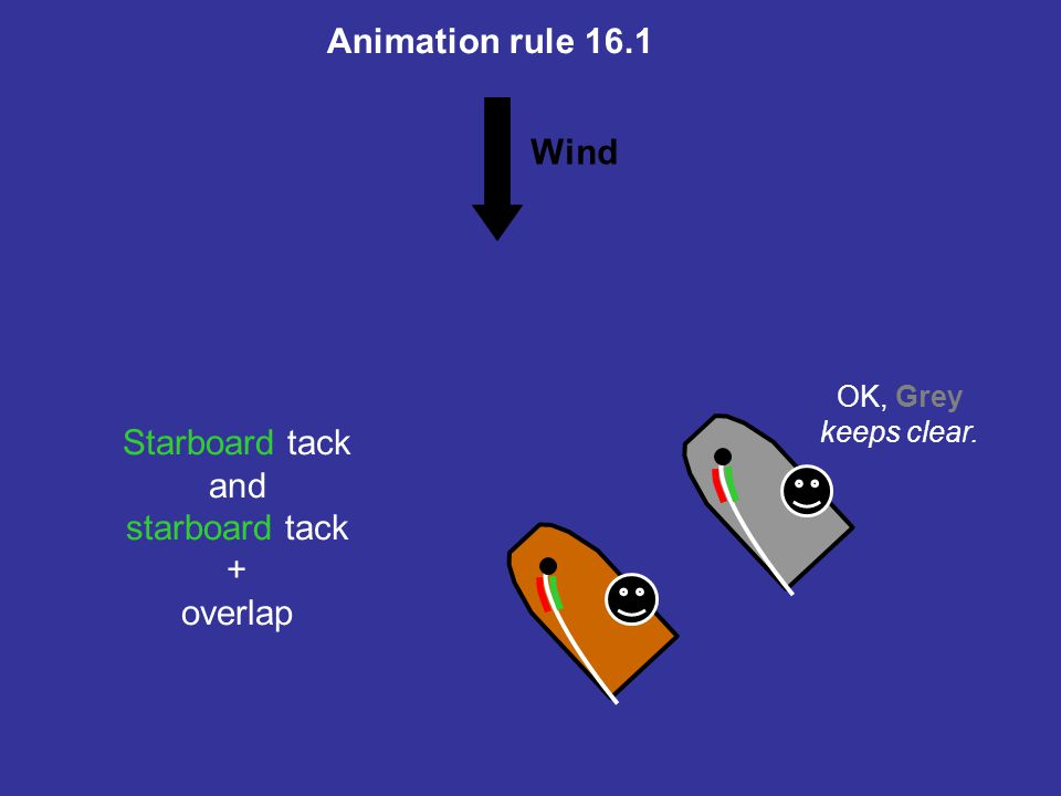 Animation rule 16.1 Wind Starboard tack and starboard tack + overlap