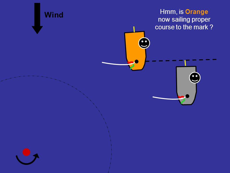 Hmm, is Orange now sailing proper course to the mark Wind