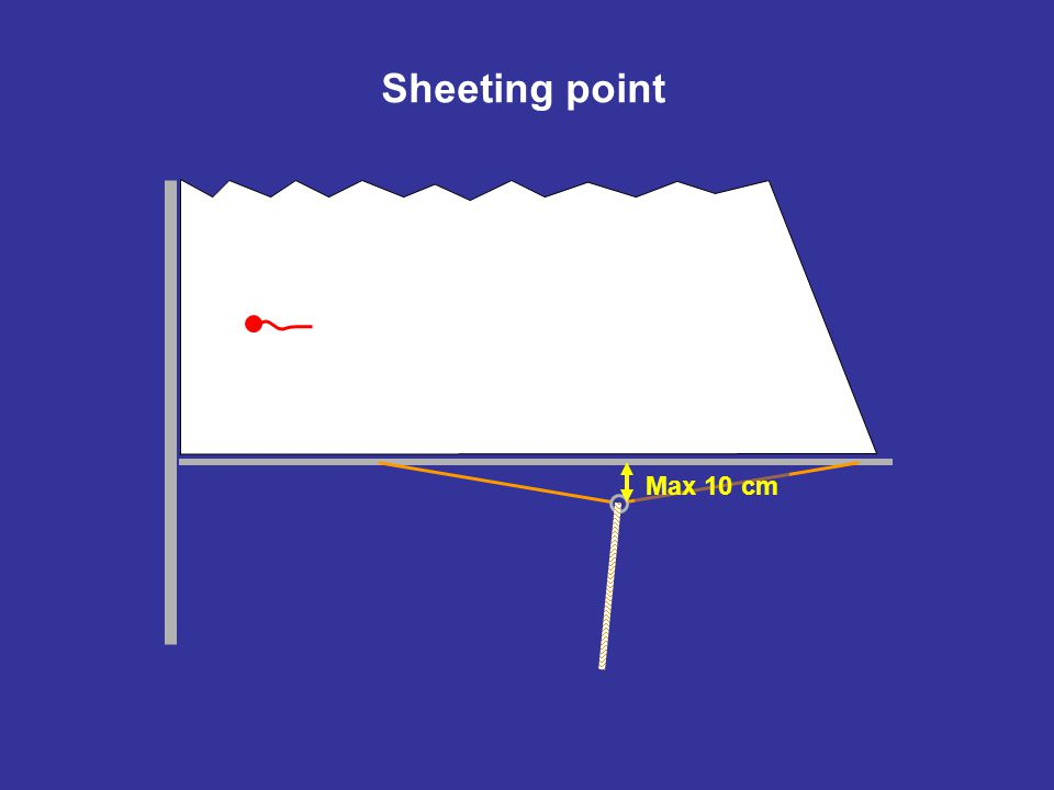 Sheeting point Max 10 cm
