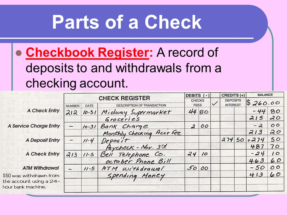 Parts of a Check Checkbook Register: A record of deposits to and withdrawals from a checking account.