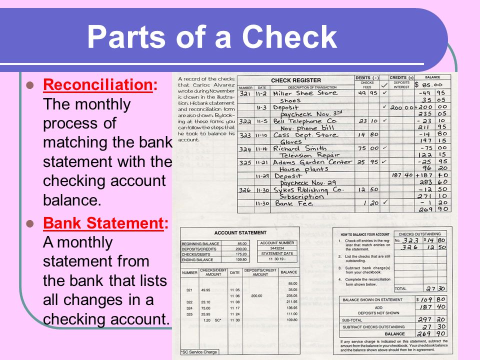Parts of a Check Reconciliation: The monthly process of matching the bank statement with the checking account balance.