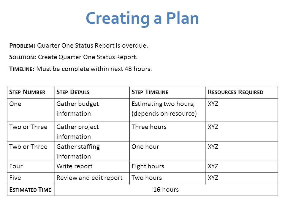 Creating a Plan Problem: Quarter One Status Report is overdue.