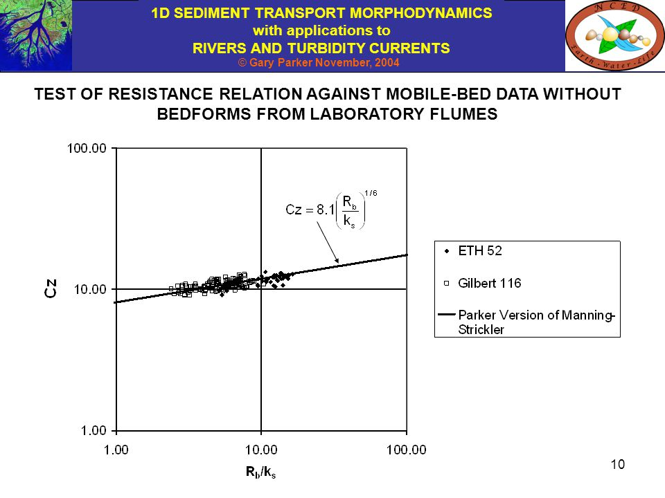 TEST OF RESISTANCE RELATION AGAINST MOBILE-BED DATA WITHOUT BEDFORMS FROM LABORATORY FLUMES